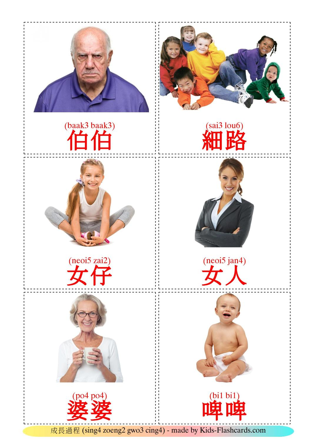 Stages - 12 Free Printable cantonese(Colloquial) Flashcards