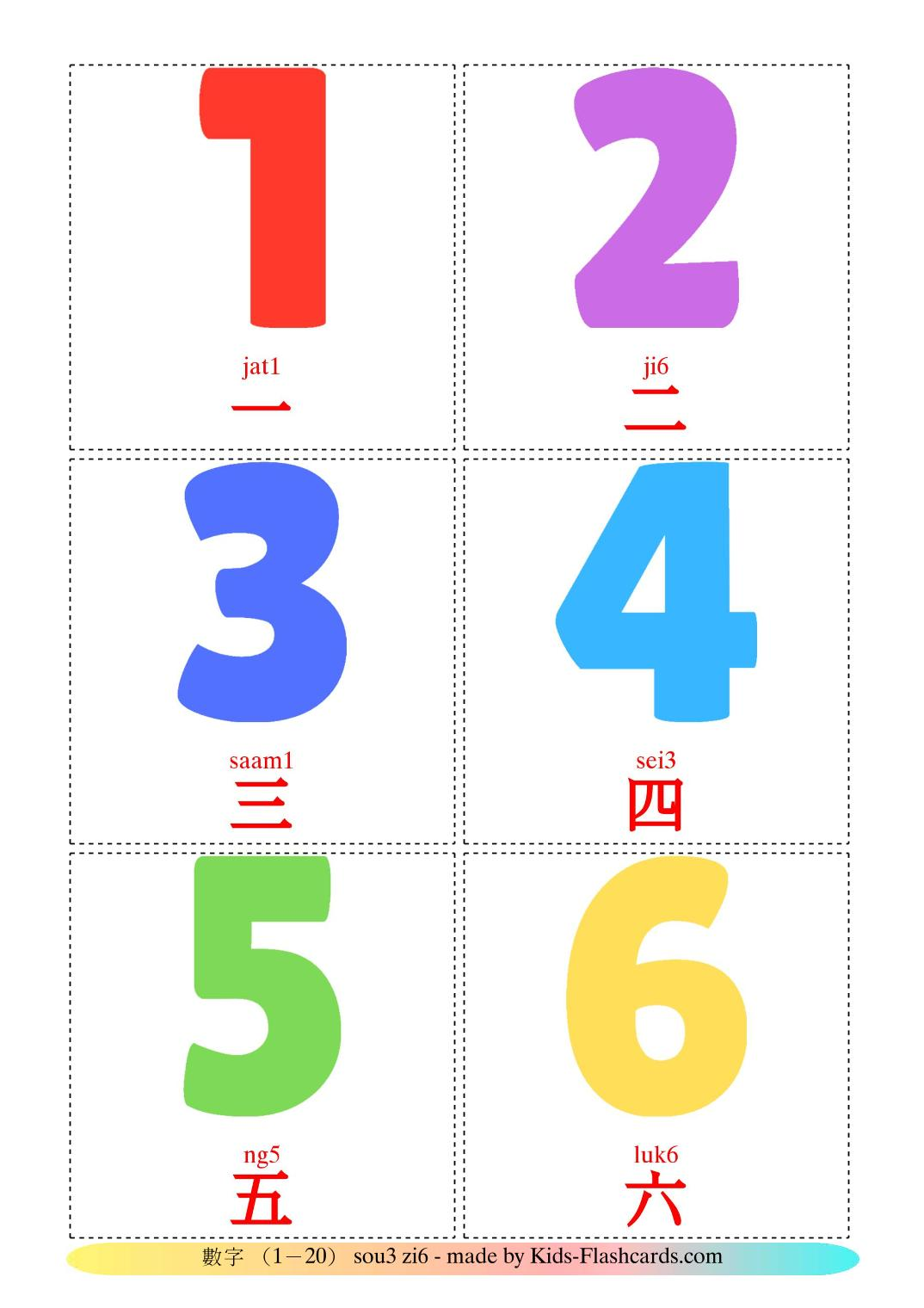 Numbers (1-20) - 20 Free Printable cantonese(Colloquial) Flashcards