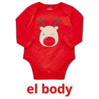 el body picture flashcards