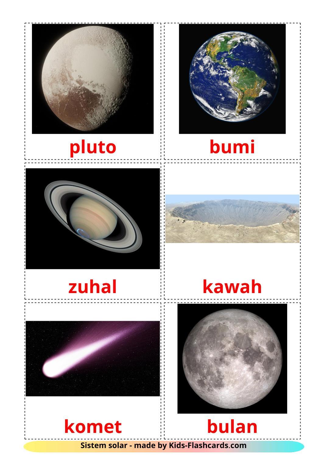 Solar System - 20 Free Printable malay Flashcards